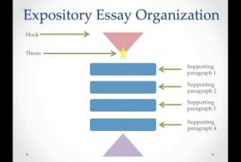 007 Maxresdefault Expository Essay Introduction Surprising Format Sample