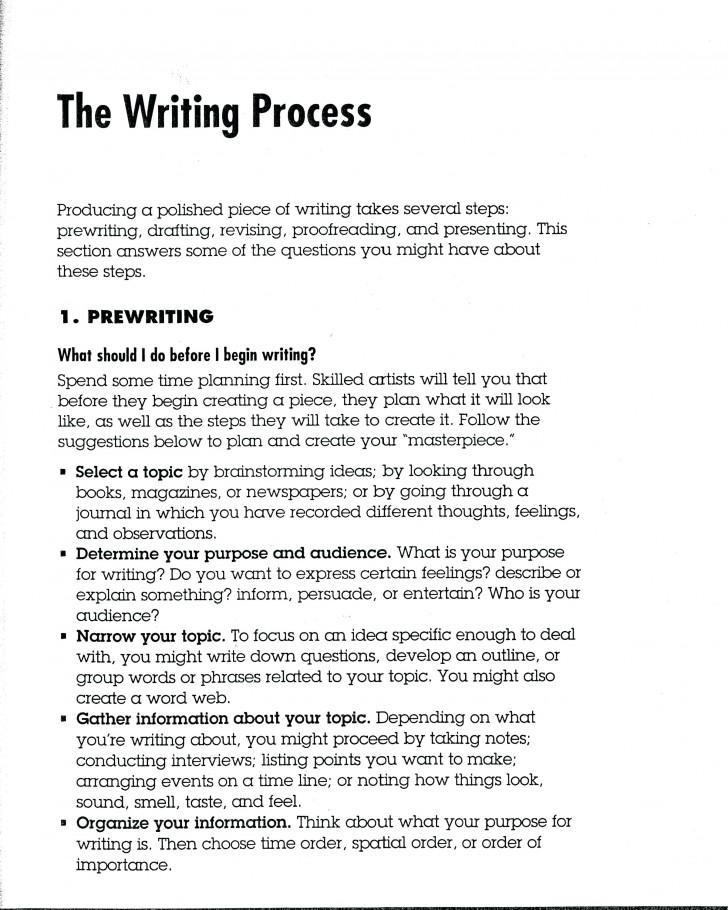 Persuasive essay organizer middle school