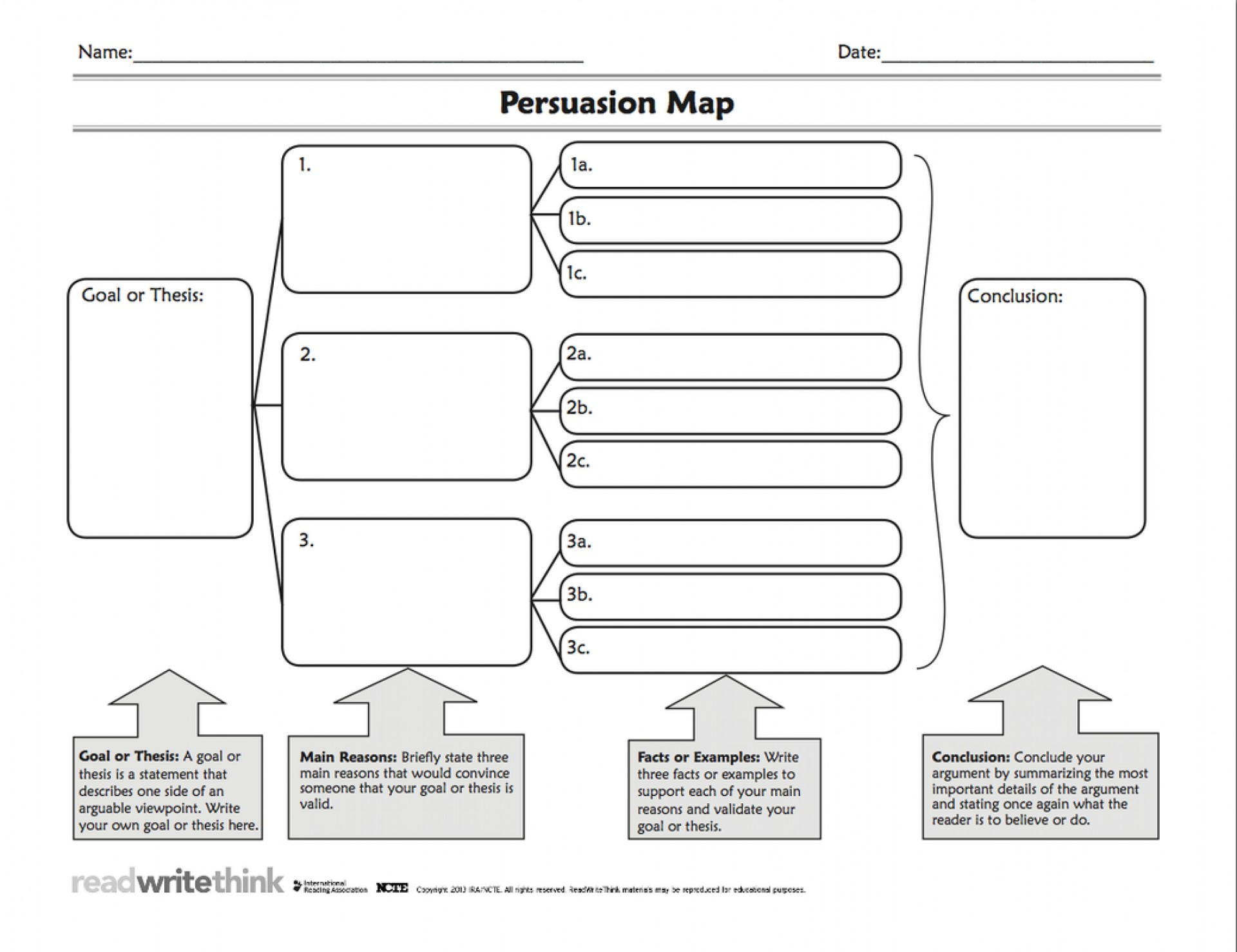 what is an essay map