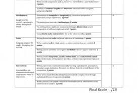 008 007129956 1 Essay Example Rubric Wonderful College Board Narrative Writing Persuasive