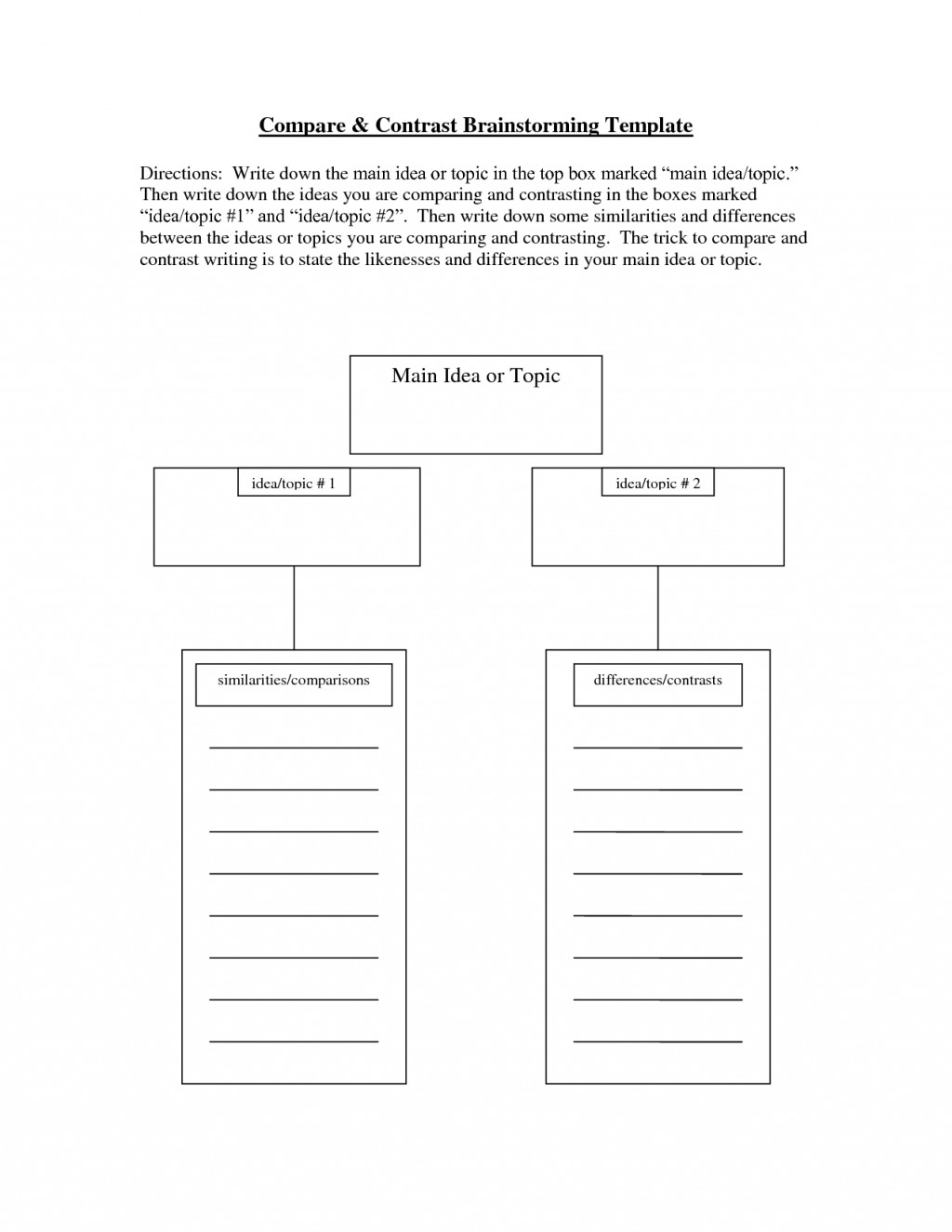 008 Brainstorming Essay Example Compare And Contrast Exceptional Template 5th Grade Sample Examples Large