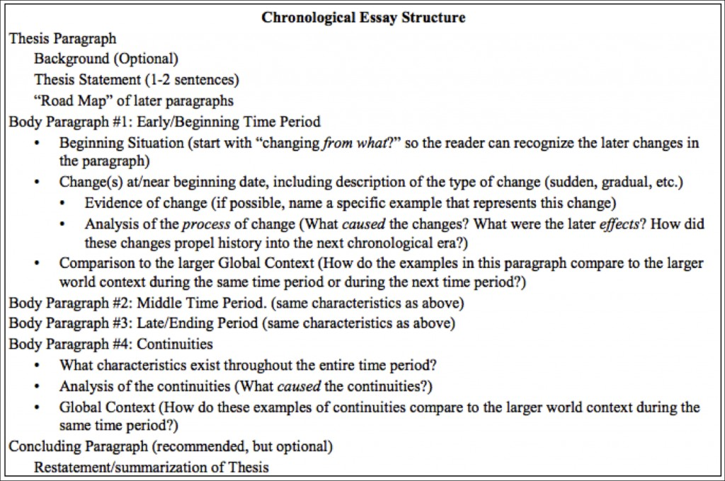 008 Ccot20essay20structure Essay Example Structure Incredible Types Pdf Organizational Large