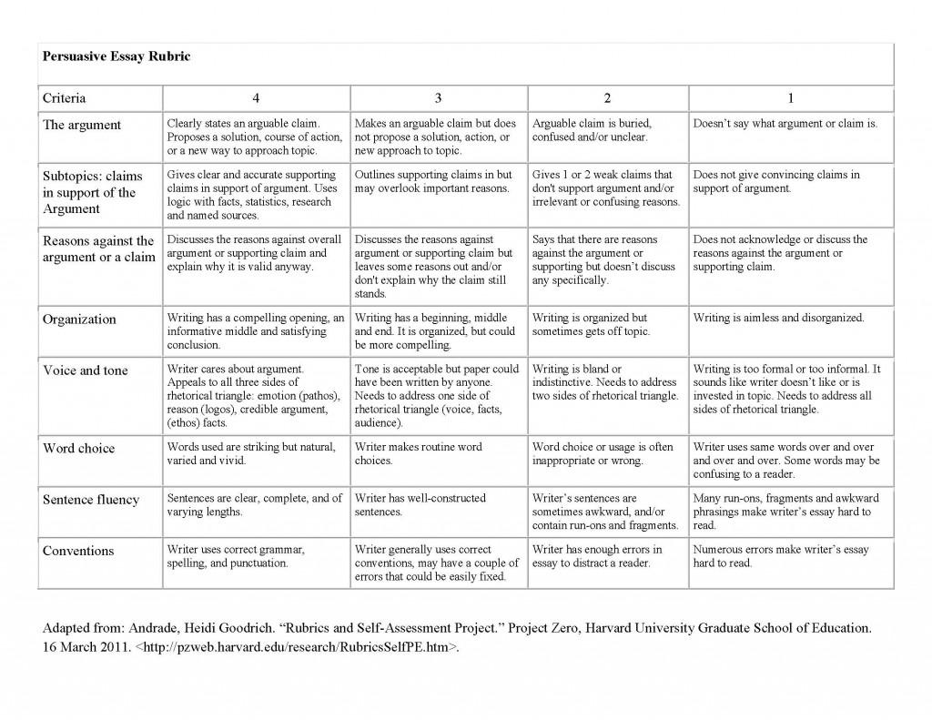 008 Essay Example Argumentative Rubric Handout Persuasive Surprising Grade 7 10th Large