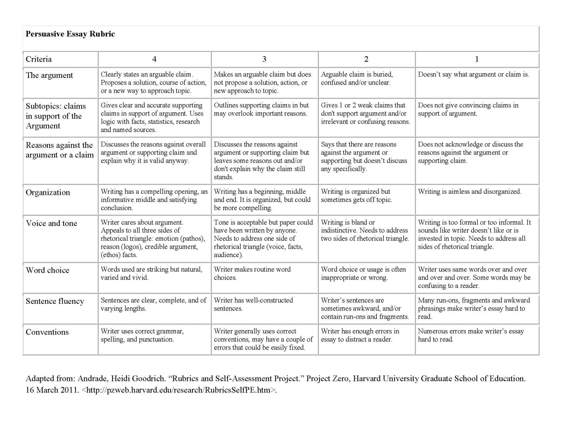 008 Essay Example Argumentative Rubric Handout Persuasive Surprising Grade 7 10th 1920