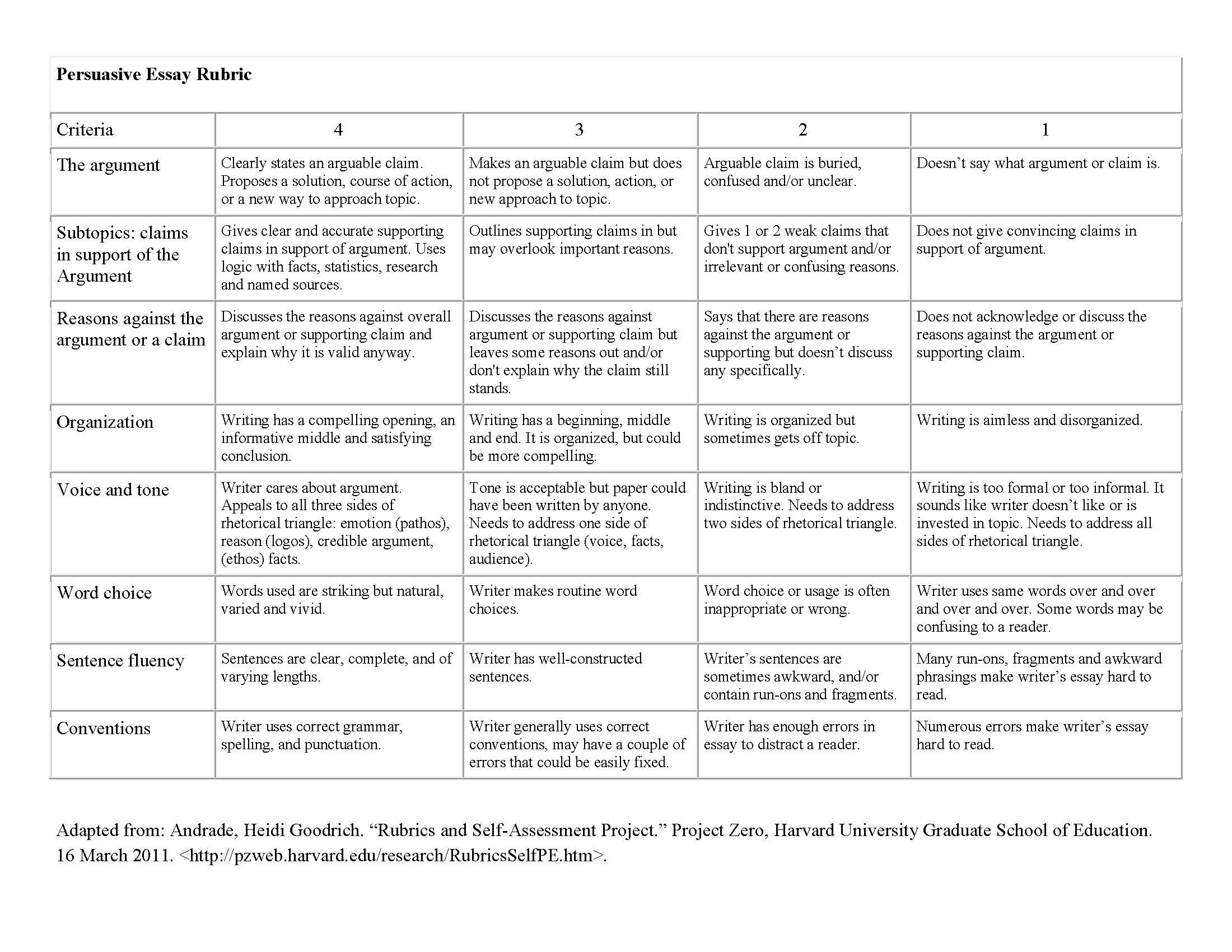 008 Essay Example Argumentative Rubric Handout Persuasive Surprising Grade 7 10th Full