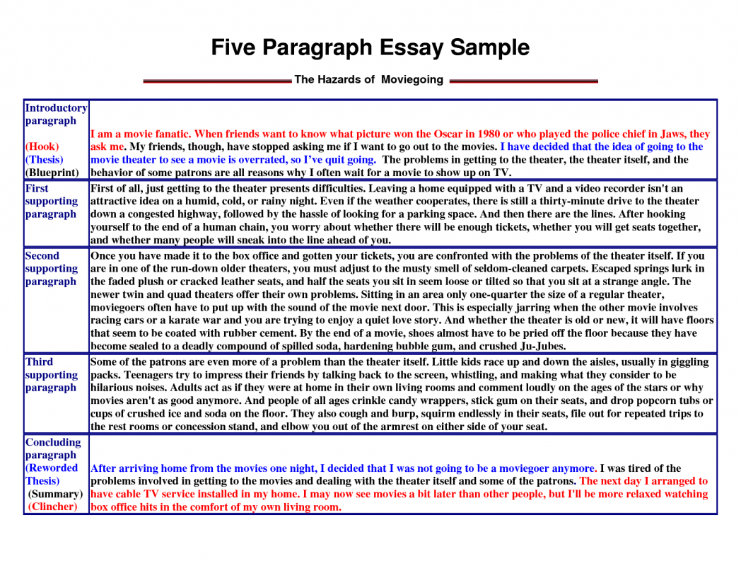 008 Essay Example How To Write An Intro Paragraph For Introductory Goal Blockety Co Good Introduction About Yourself Do You English Pdf Expository Awful Analytical Start Full