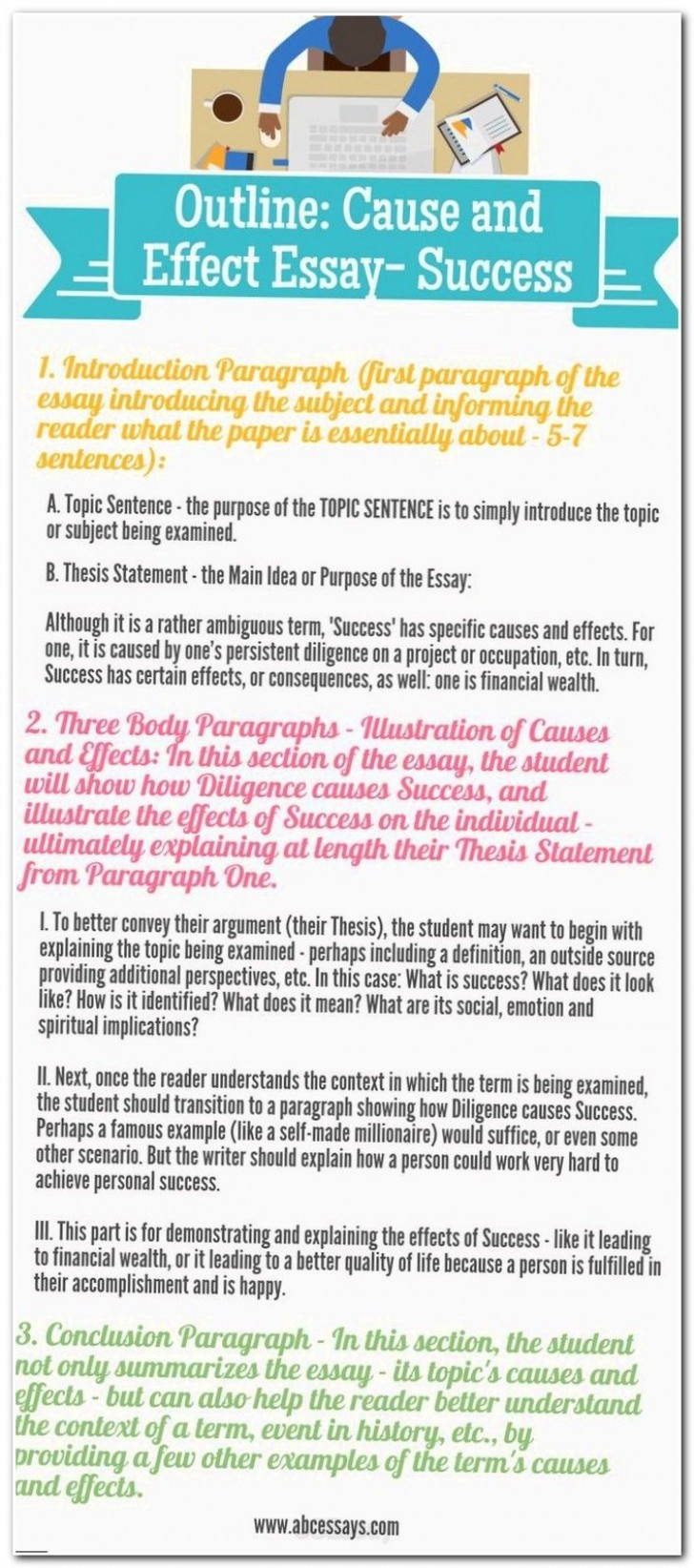 008 Essay Example One Paragraph Topics Magnificent 728