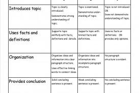 008 Essay Example Rubric High Impressive School Analytical Informative