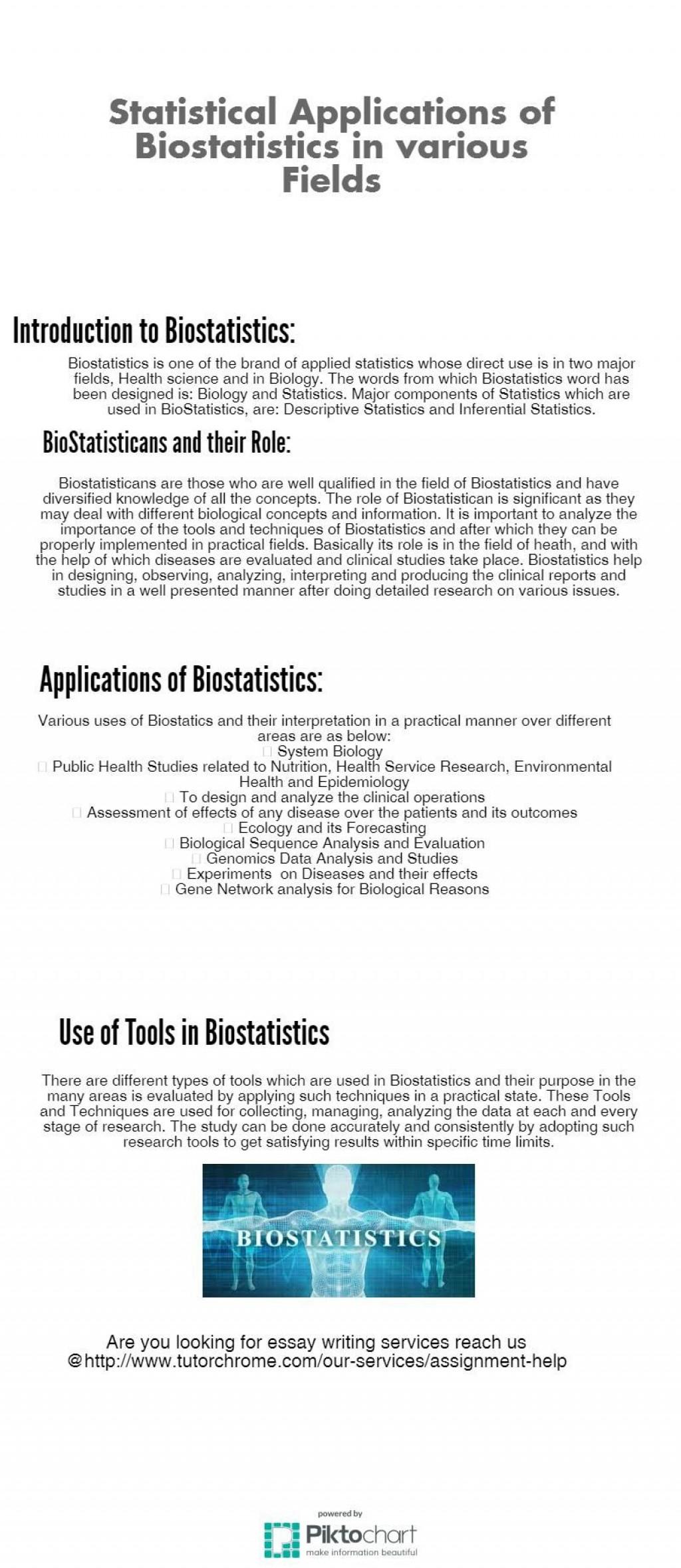 Dress code research paper