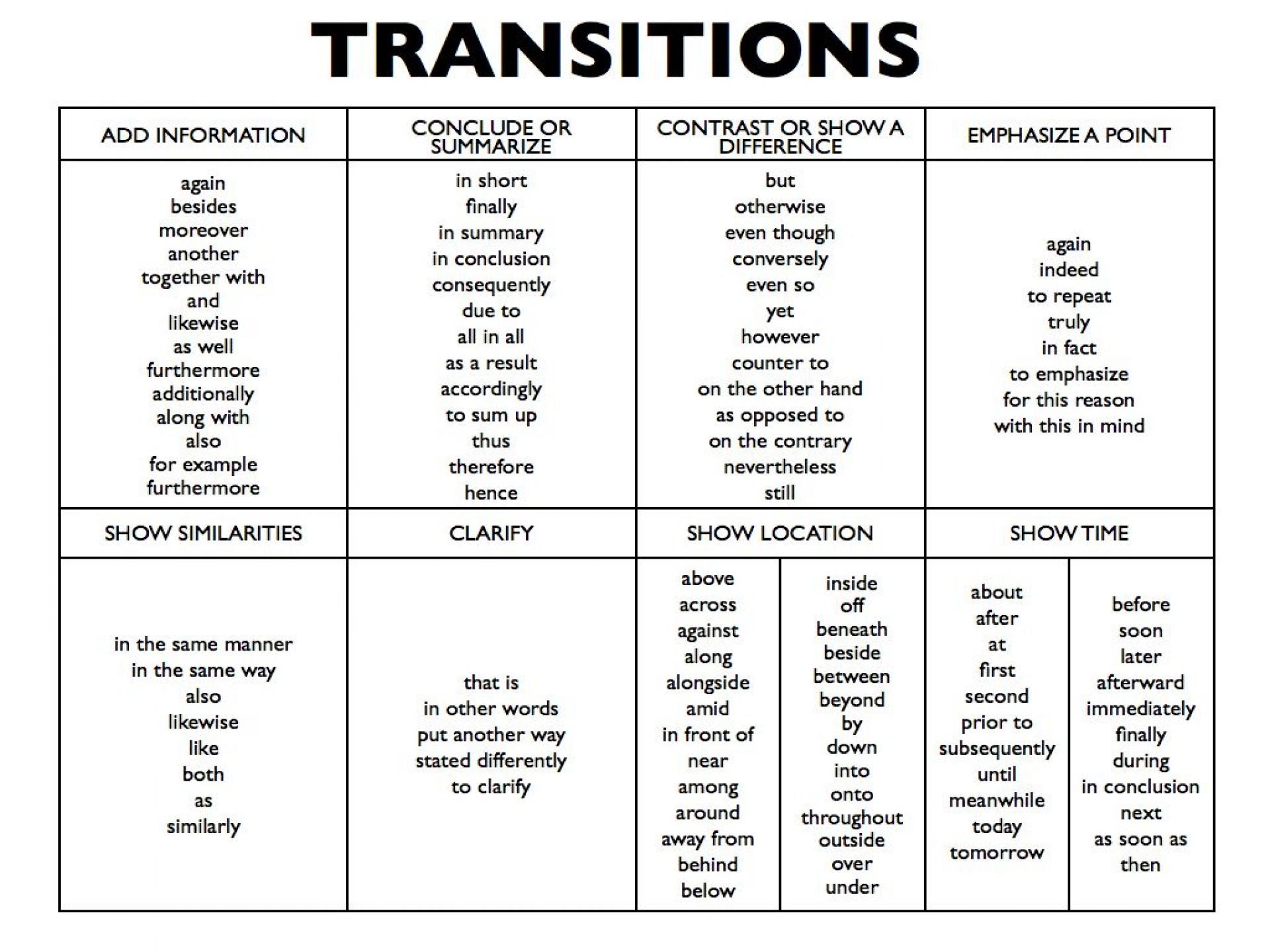 008 Essay Example Transitions For Essays Good L Stupendous Conclusion Paper 1920