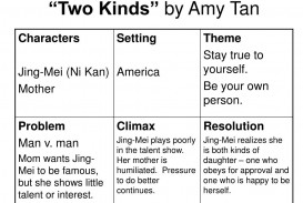 008 Essay Example Two Kinds By Amy Tan Unbelievable Conclusion Thesis Topics