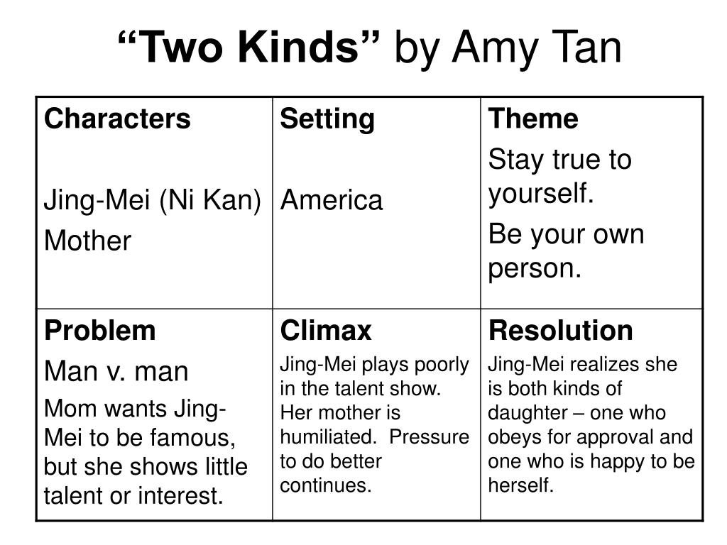 008 Essay Example Two Kinds By Amy Tan Unbelievable Conclusion Thesis Topics Full