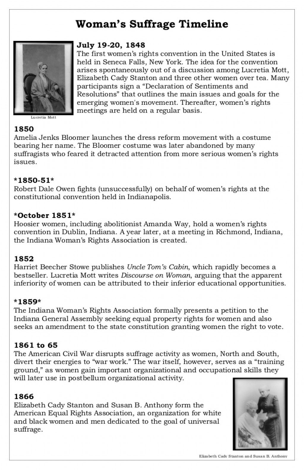 008 Essay Example Womens Rights Suffrage Timeline Archaicawful Women's Movement Questions In Tamil Large