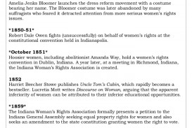 008 Essay Example Womens Rights Suffrage Timeline Archaicawful Women's Movement Questions In Tamil