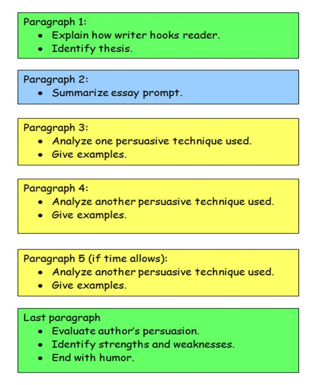 008 Essay Map Structure Use Diagram To See The Of Ne Read Write Think Compare And Contrast Readwritethink Pdf Argumentative Expository Formidable Mind Example Large