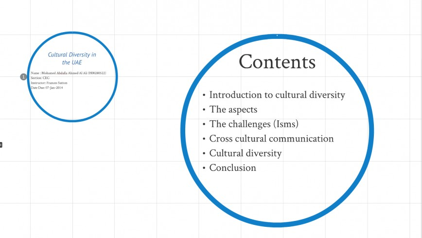008 Firsttwoslides Cultural Diversity Essay Outstanding Conclusion Topics