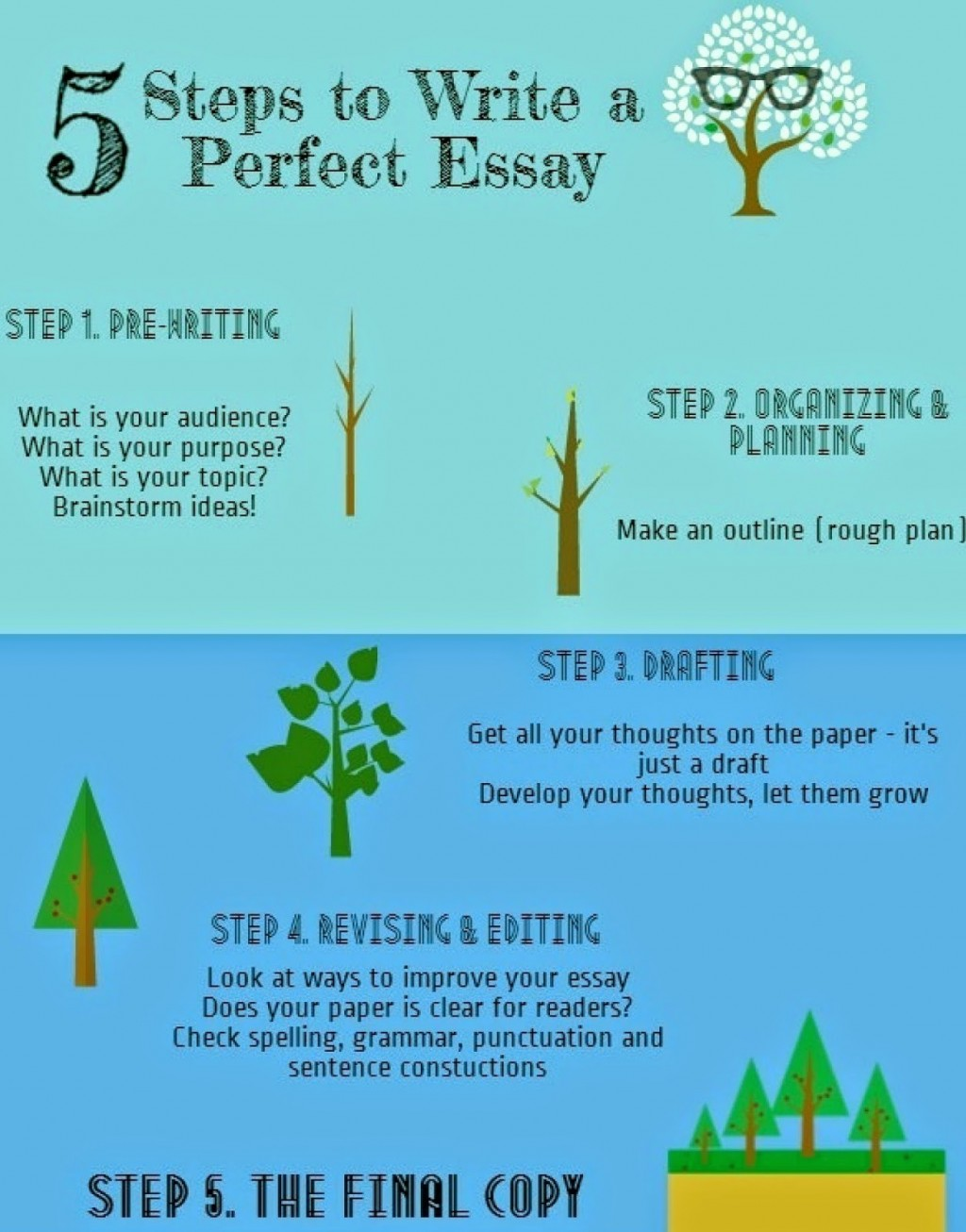 008 How To Write An Essay Fast Writing Service Character Easy Steps Narr Paragraph Good Argumentative In Five Pdf Persuasive Narrative Fascinating Academic English Exam Large