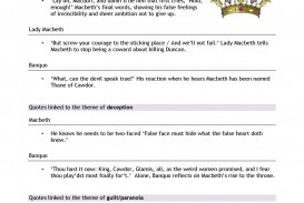 008 Macbeth Tragic Hero Essay X54140 Php Pagespeed Ic Osoehd9h1b Stunning With Quotes Hook