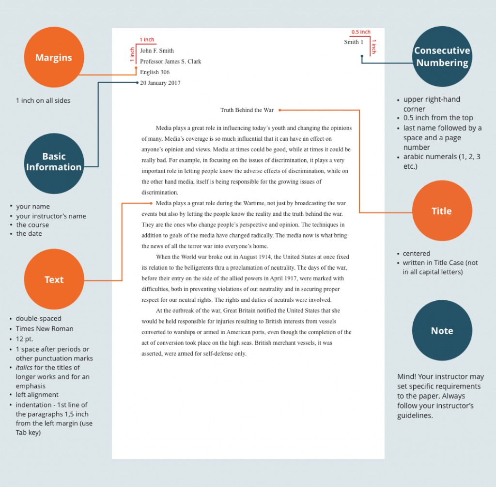 008 Mla Format Original Essay Sample Beautiful Example 2017 Comparison Narrative Large