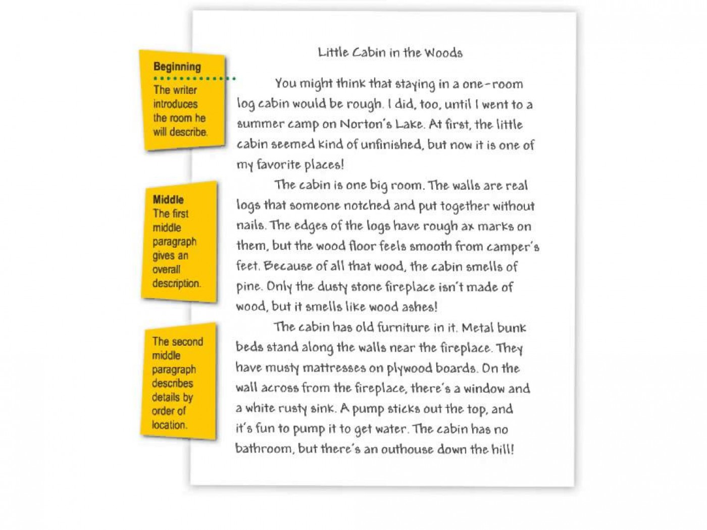 008 Narrative Descriptive Essay Samples Examples Sample Good Topics Maxresde Personal Example Amazing Essays About A Person Pdf Free Spm 1400