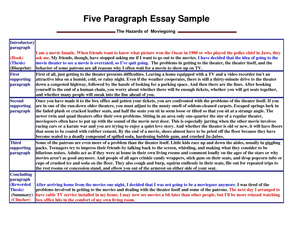 008 Paragraph Essay Sample Example Stirring 5 Free Outline Template Argumentative Pdf Five The Hazards Of Moviegoing Large