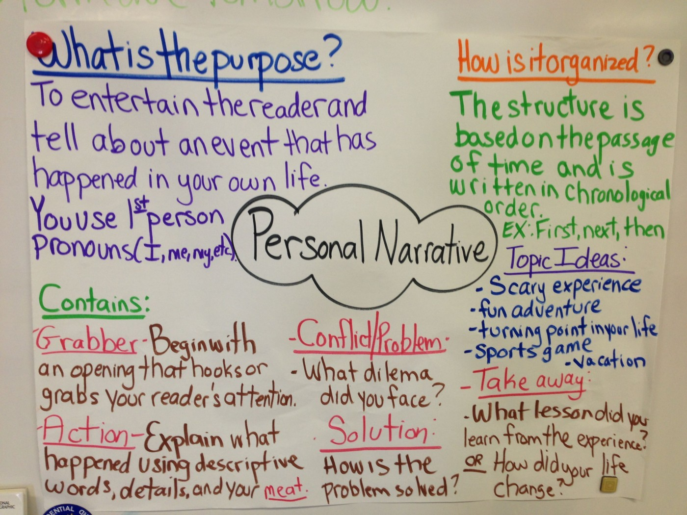 008 Personal Narrative Essay Examples For 6th Grade Example Staggering Topics 6 1400
