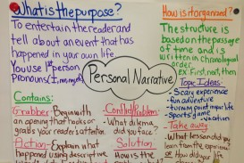008 Personal Narrative Essay Examples For 6th Grade Example Staggering Topics 6 320