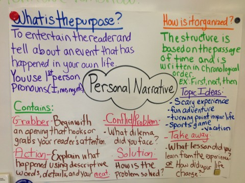 008 Personal Narrative Essay Examples For 6th Grade Example Staggering Topics 6 480