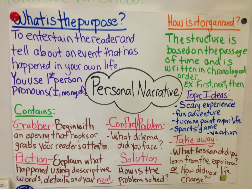 008 Personal Narrative Essay Examples For 6th Grade Example Staggering Topics 6 960