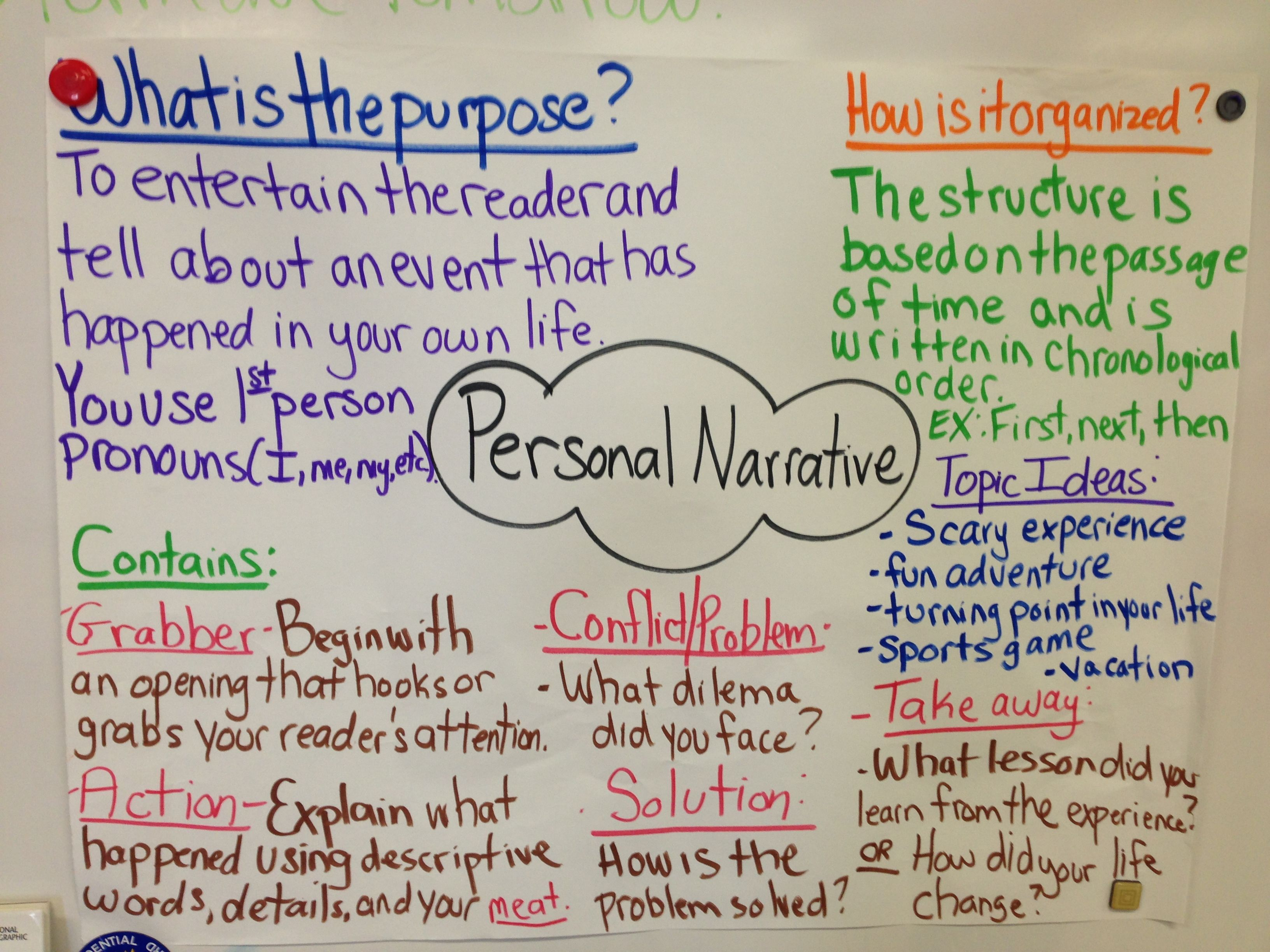 008 Personal Narrative Essay Examples For 6th Grade Example Staggering Topics 6 Full