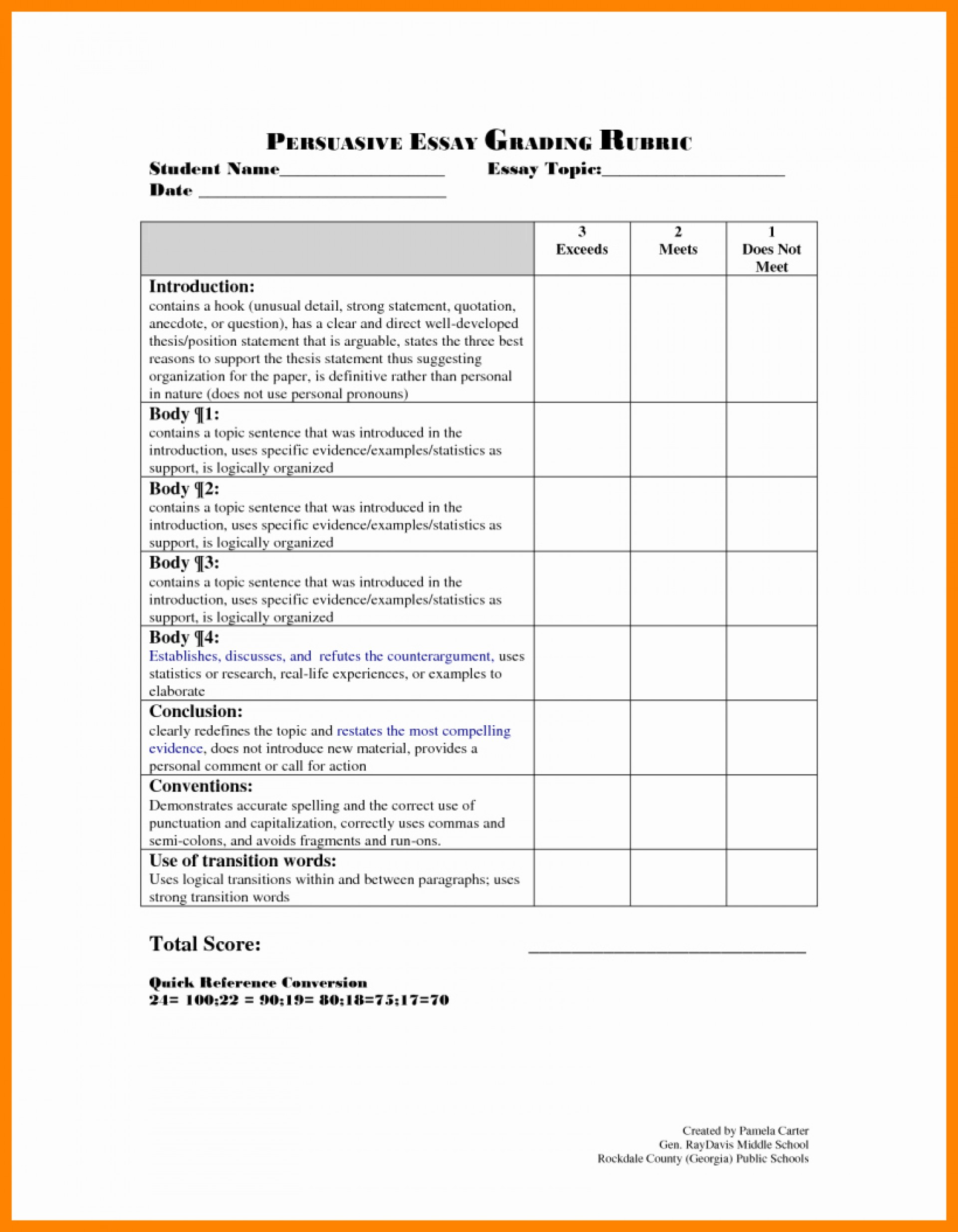 Good Persuasive Essay Examples for Students