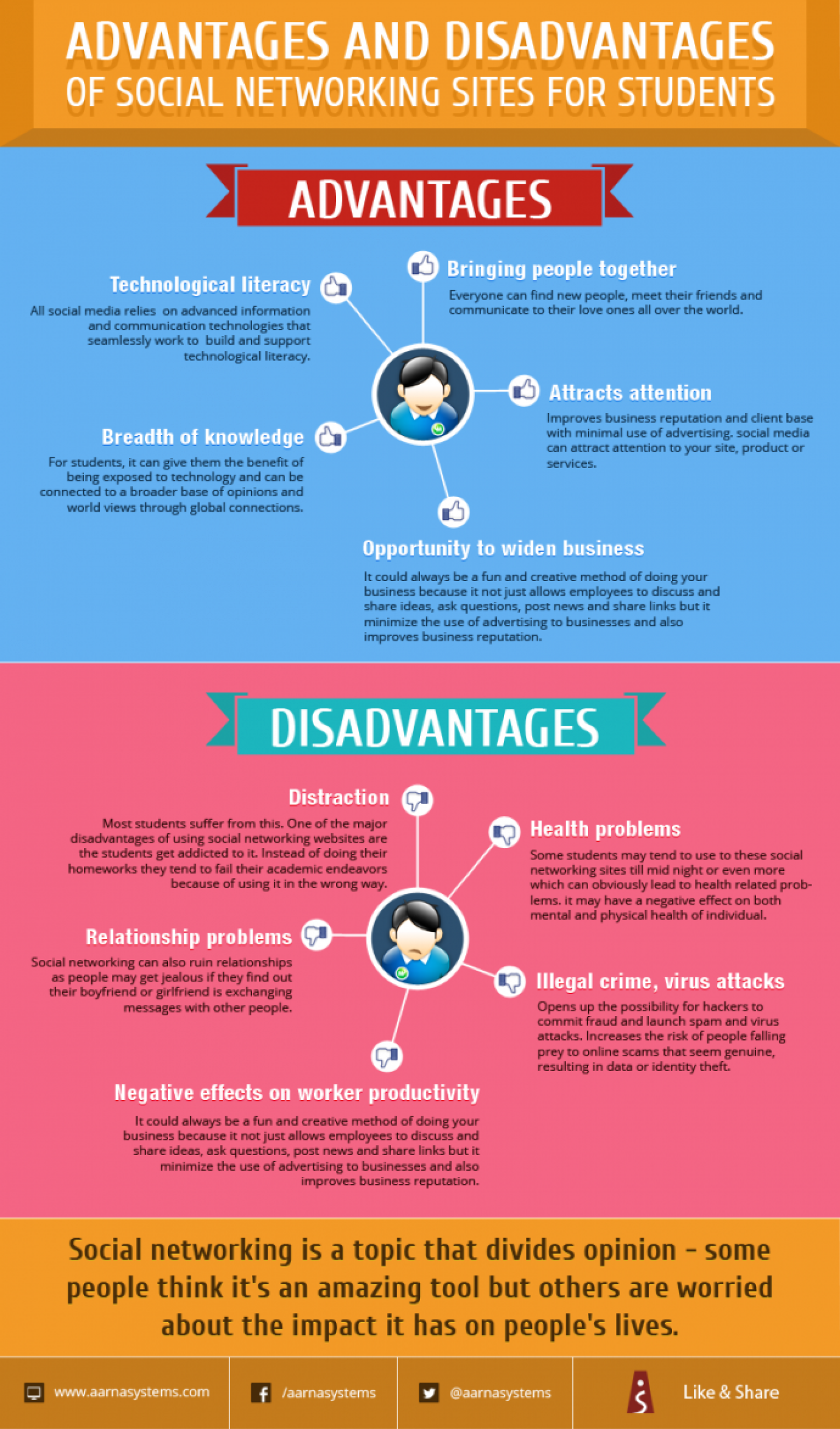 008 Pros And Cons Of Social Media Essay Pdf Example Advantages Disadvantages Networking Sites For Students 559a55cf7217e W1500id9757 Fantastic Full