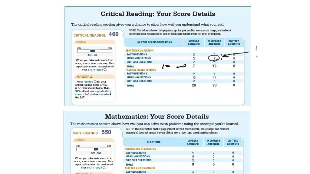 008 Sat Essay Score Percentiles Maxresdefault Stunning Reading And Writing 2017 2018 Large