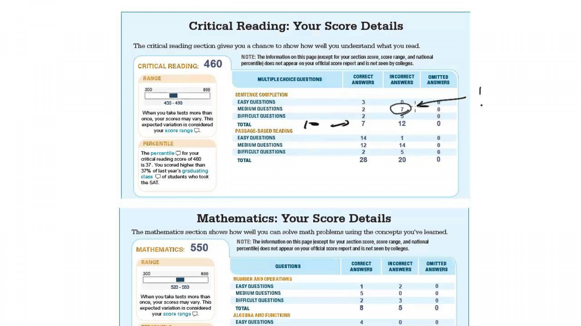 008 Sat Essay Score Percentiles Maxresdefault Stunning Reading And Writing 2017 2018 1920