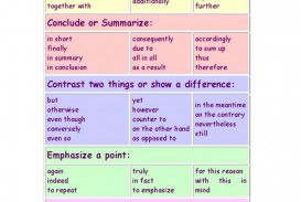 008 Transition Words For Essays Not To Use When Writing An Essay Argumentative List Of Transitional Pdf Example Unique In Persuasive Expository