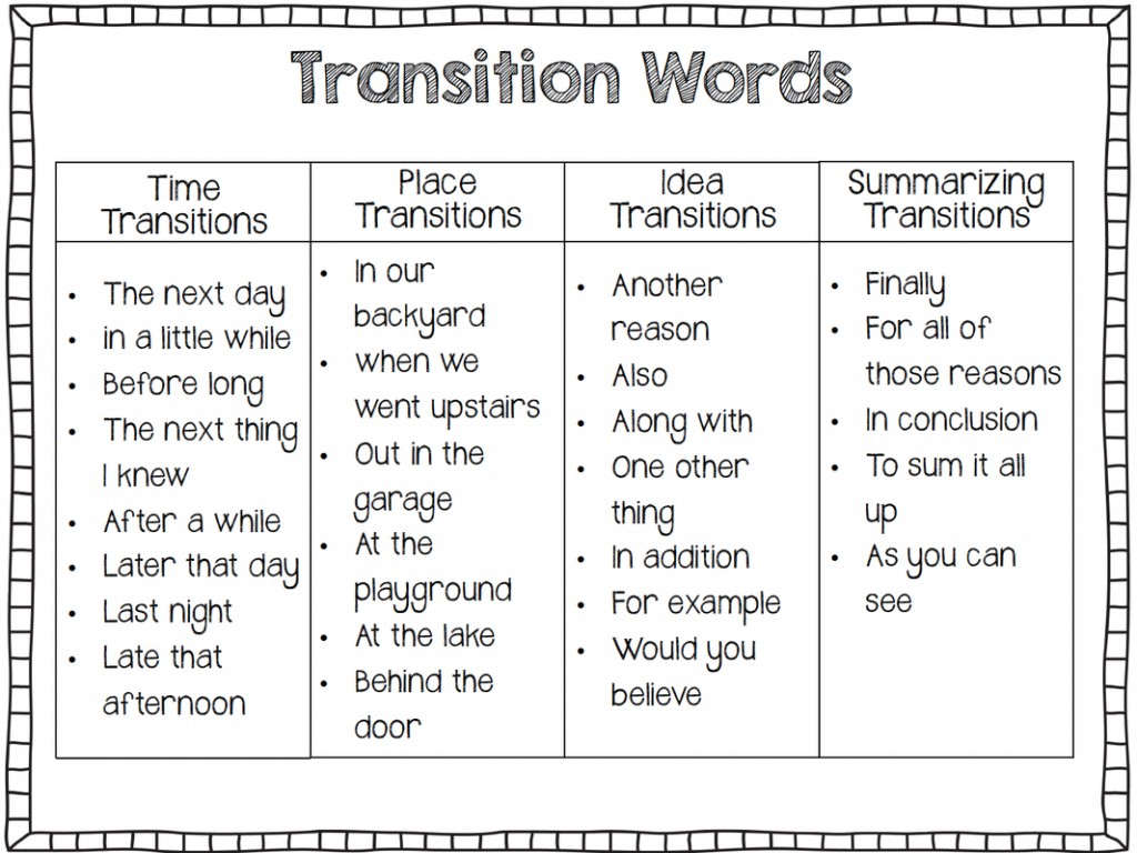 008 Transition Words2 Essay Example Words And Phrases For Amazing Essays Opinion Writing Narrative 5th Grade Expository Large