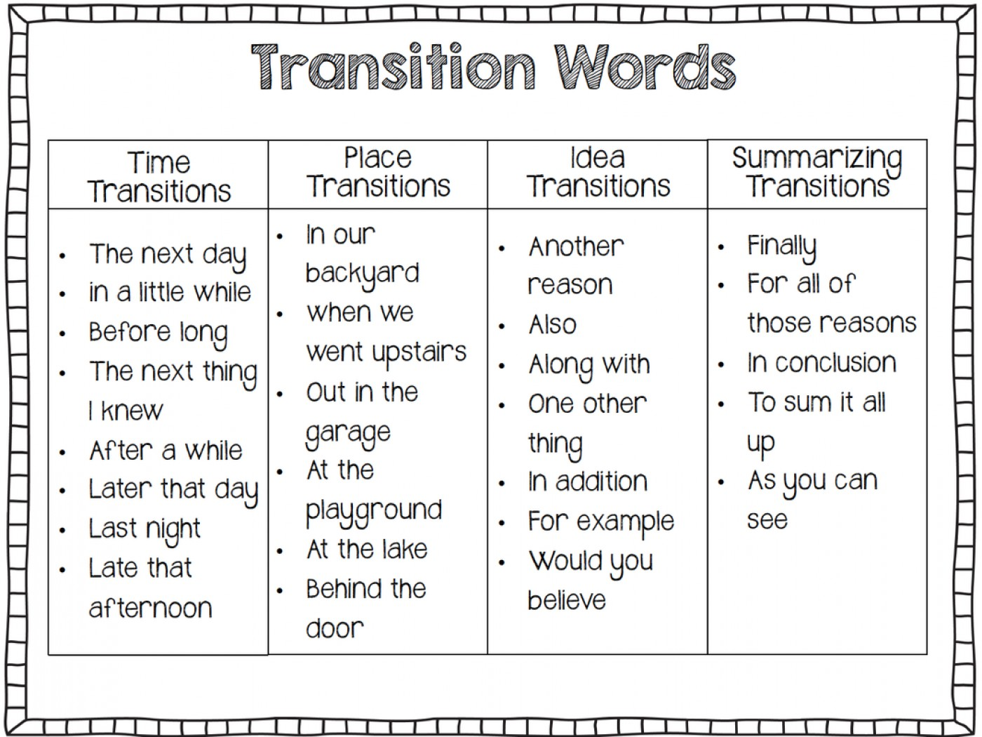 008 Transition Words2 Essay Example Words And Phrases For Amazing Essays Opinion Writing Narrative 5th Grade Expository 1400