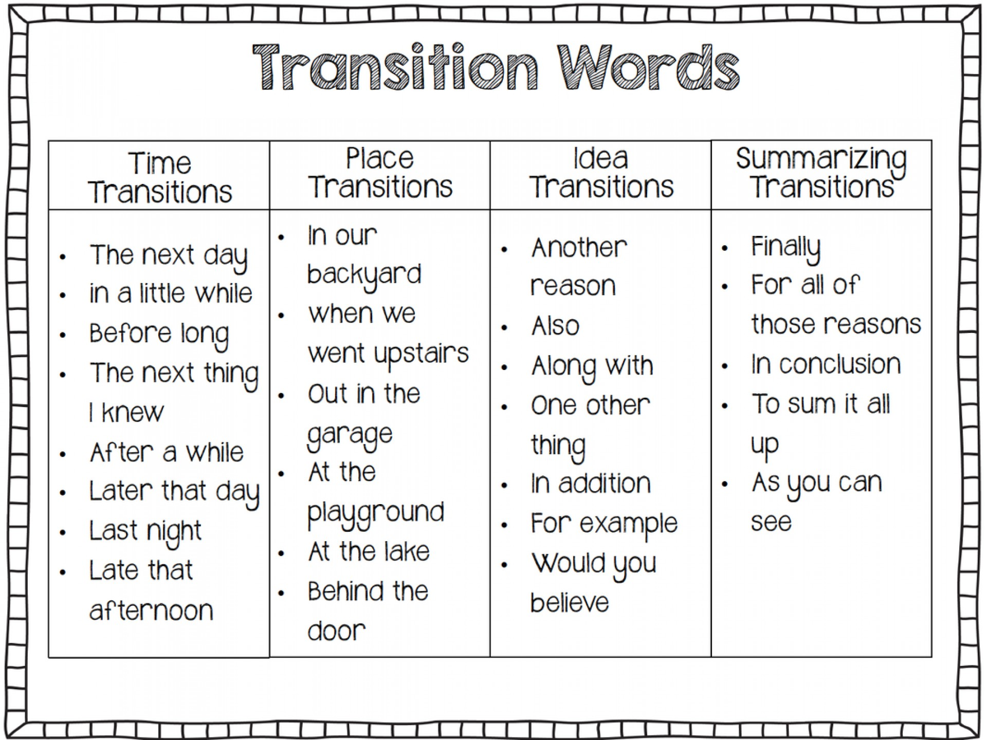 008 Transition Words2 Essay Example Words And Phrases For Amazing Essays Opinion Writing Narrative 5th Grade Expository 1920