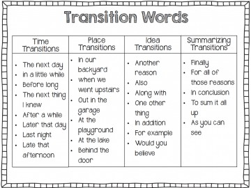 008 Transition Words2 Essay Example Words And Phrases For Amazing Essays Opinion Writing Narrative 5th Grade Expository 360