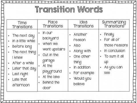008 Transition Words2 Essay Example Words And Phrases For Amazing Essays Opinion Writing Narrative 5th Grade Expository 480