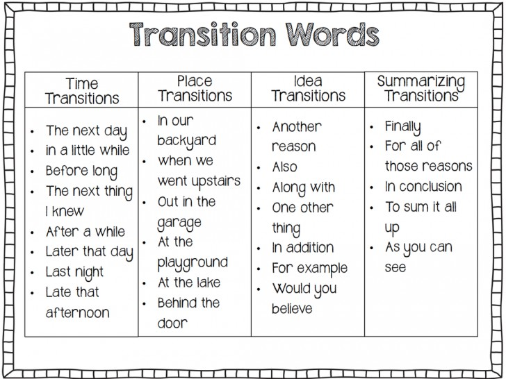 008 Transition Words2 Essay Example Words And Phrases For Amazing Essays Opinion Writing Narrative 5th Grade Expository 728