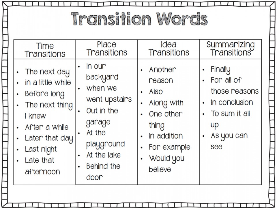 008 Transition Words2 Essay Example Words And Phrases For Amazing Essays Opinion Writing Narrative 5th Grade Expository 960