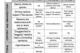 009 Argumentative Essay Rubric Example Persuasive Writing Unit Fiorini Oasis Page 22 Surprising Grade 7 10th