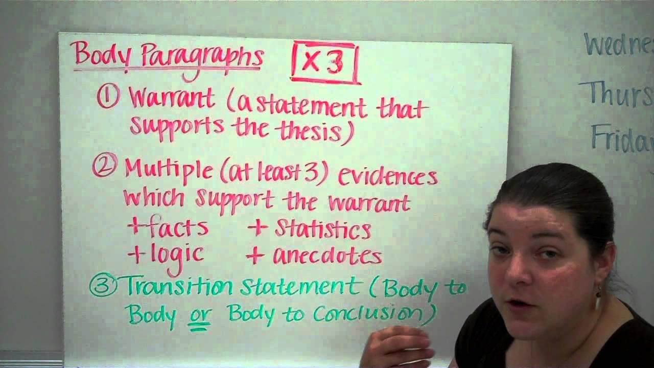 009 Argumentative Essay Structure Maxresdefault Imposing Ppt Pdf Outline Worksheet Full