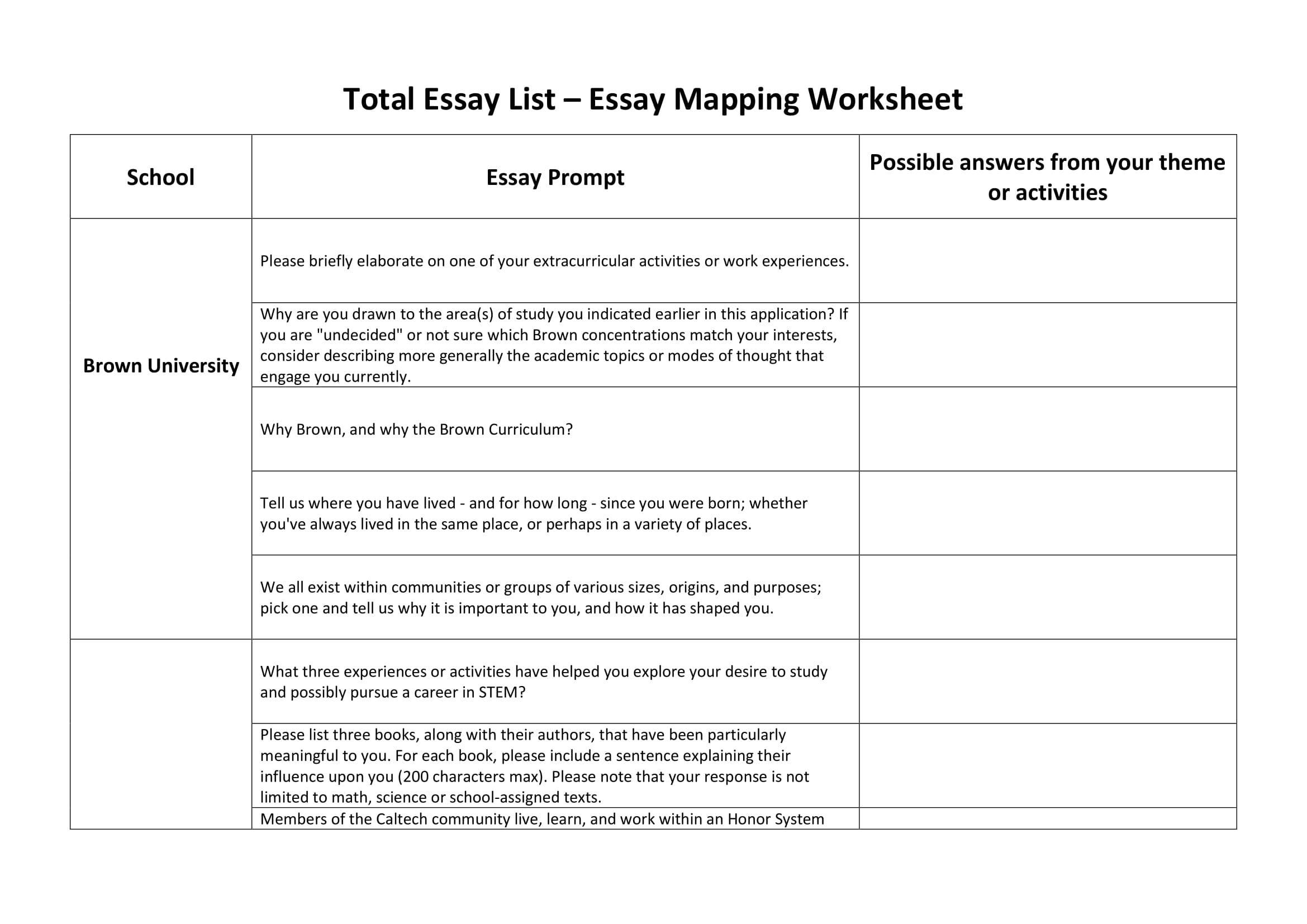 009 College Essay Consultants Module 1fit23392c1654ssl1 Fantastic Best Full