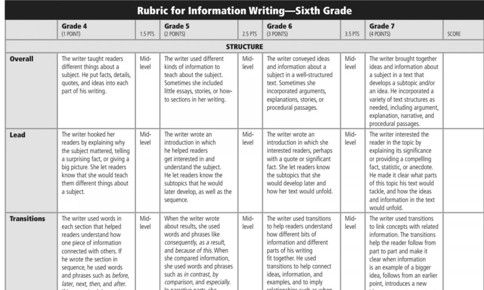 009 Compare And Contrast Essay Rubric Screenshot2016 Wondrous 3rd Grade High School 960