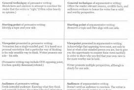 009 Controversial Persuasive Essays Essay Example Easy