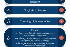 009 Essay Checker Free Online Amazing Sentence Grammar Plagiarism Document 320