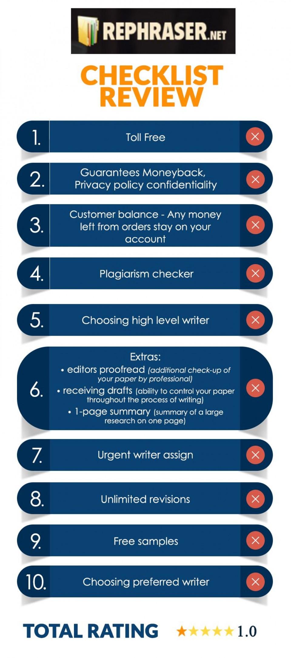 009 Essay Checker Free Online Amazing Sentence Grammar Plagiarism Document 960