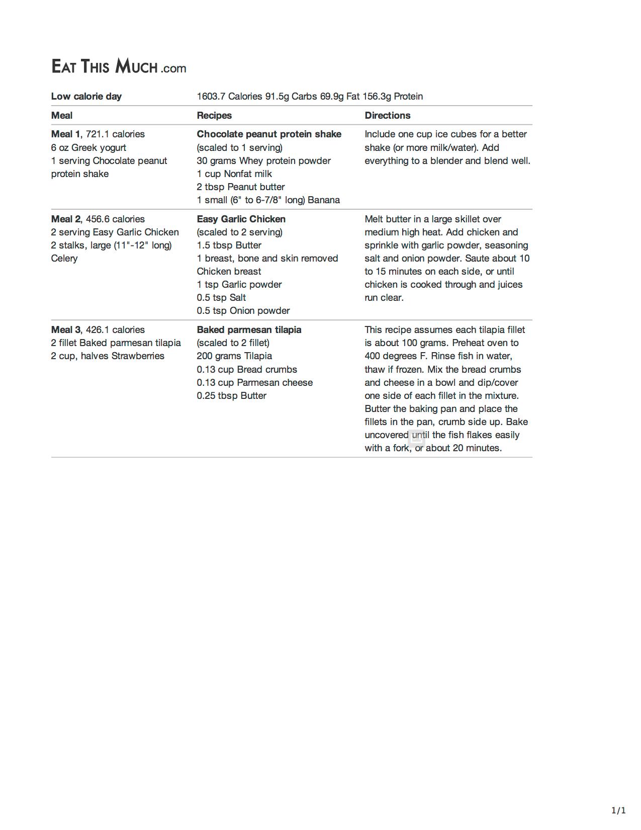 009 Essay Example Healthy Eating Sample Meal Plan Impressive Topics Spm Habits Pdf Full